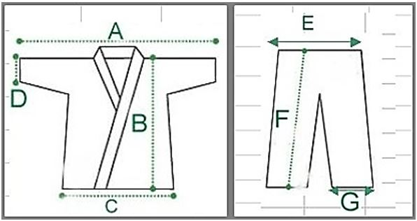 Karate Uniforms/Gi's - Actual Measurements in Centimeters